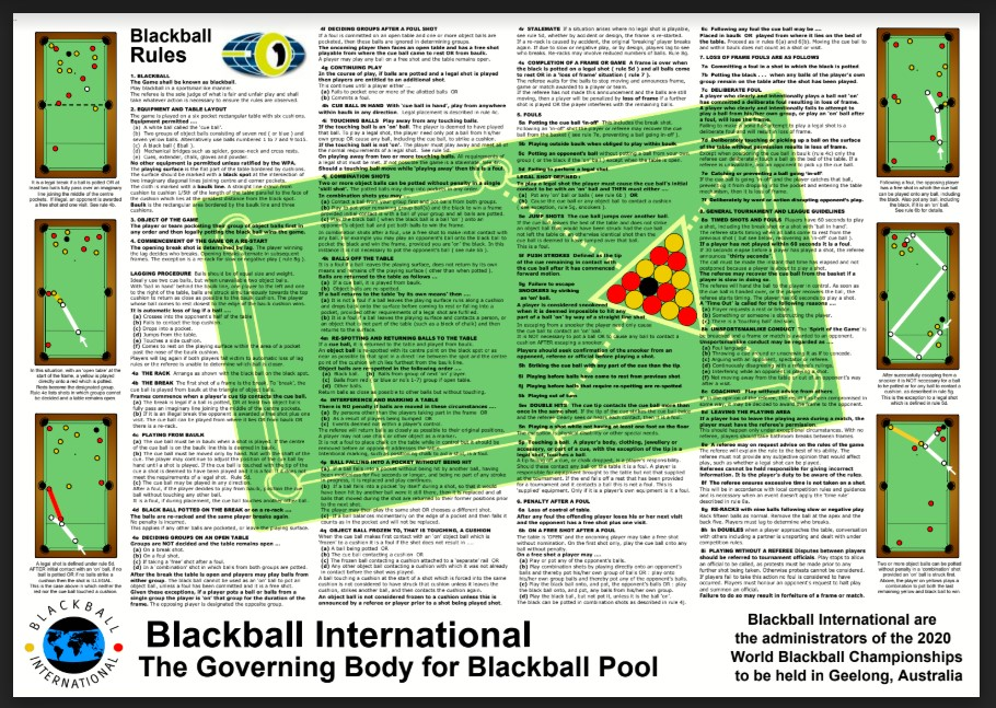 Blackball Pool Rules Poster